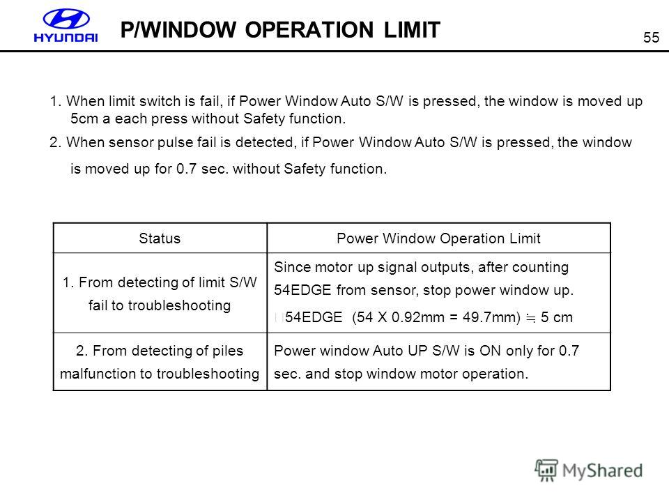 55 1. When limit switch is fail, if Power Window Auto S/W is pressed, the window is moved up 5cm a each press without Safety function. 2. When sensor pulse fail is detected, if Power Window Auto S/W is pressed, the window is moved up for 0.7 sec. wit