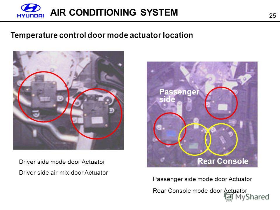 25 AIR CONDITIONING SYSTEM Temperature control door mode actuator location Driver side mode door Actuator Passenger side mode door Actuator Rear Console mode door Actuator Passenger side Rear Console Driver side air-mix door Actuator