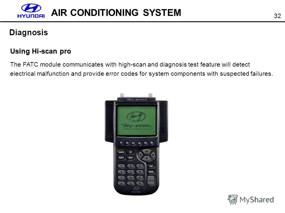 32 AIR CONDITIONING SYSTEM Diagnosis Using Hi-scan pro The FATC module communicates with high-scan and diagnosis test feature will detect electrical malfunction and provide error codes for system components with suspected failures.