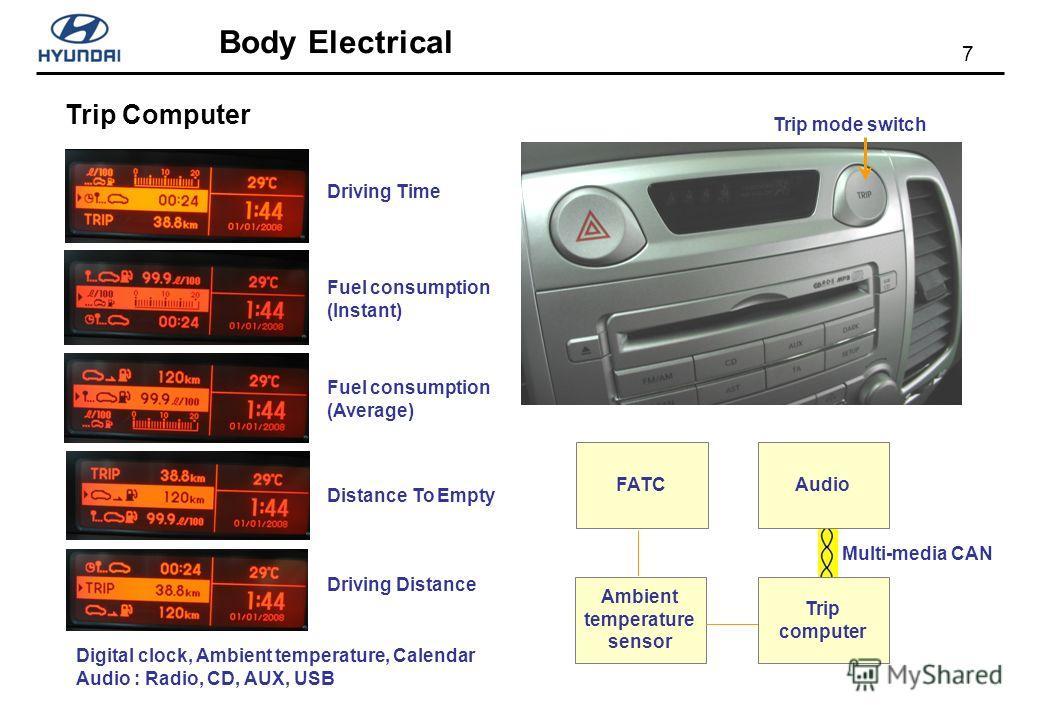7 Body Electrical Trip Computer Driving Time Digital clock, Ambient temperature, Calendar Audio : Radio, CD, AUX, USB Fuel consumption (Instant) Fuel consumption (Average) Trip mode switch Driving Distance Distance To Empty Ambient temperature sensor
