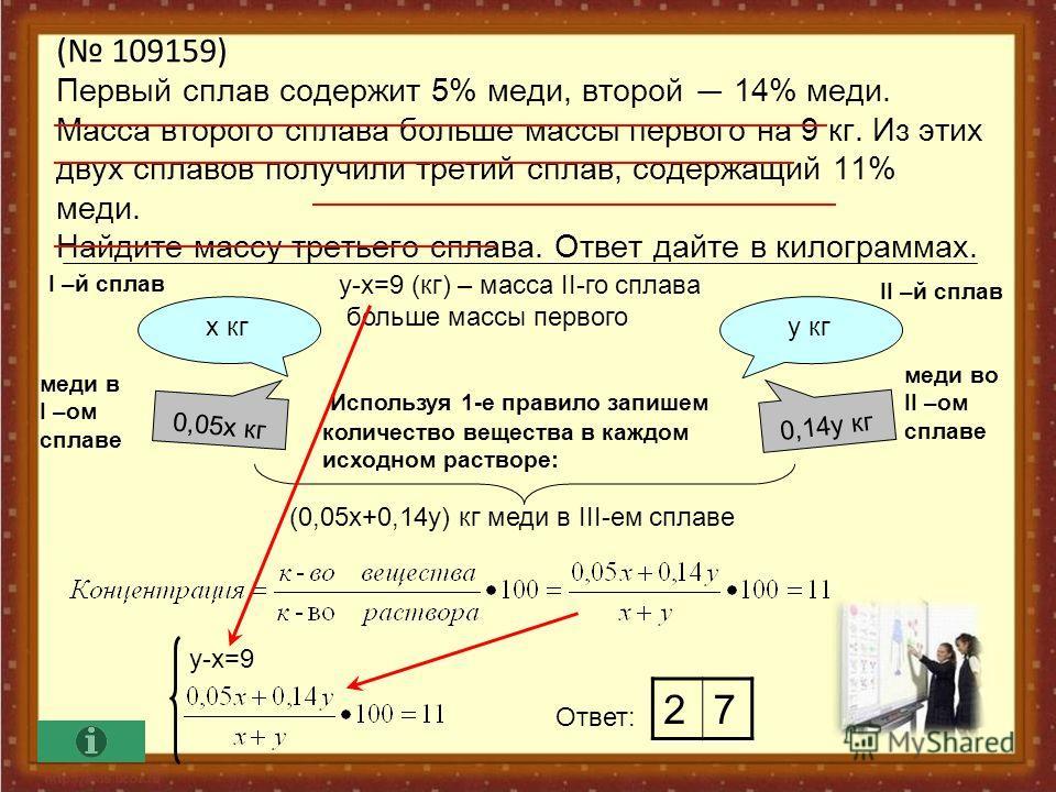 ( 109159) Первый сплав содержит 5% меди, второй 14% меди. Масса второго сплава больше массы первого на 9 кг. Из этих двух сплавов получили третий сплав, содержащий 11% меди. Найдите массу третьего сплава. Ответ дайте в килограммах. Используя 1-е прав