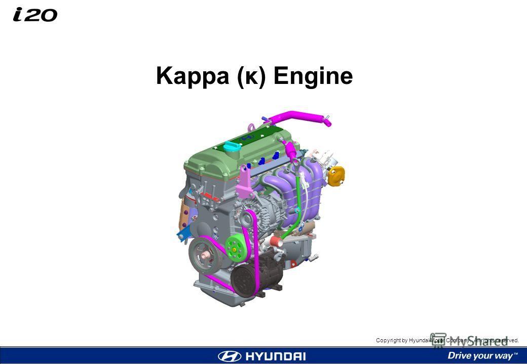 Copyright by Hyundai Motor Company. All rights reserved. Kappa (κ) Engine