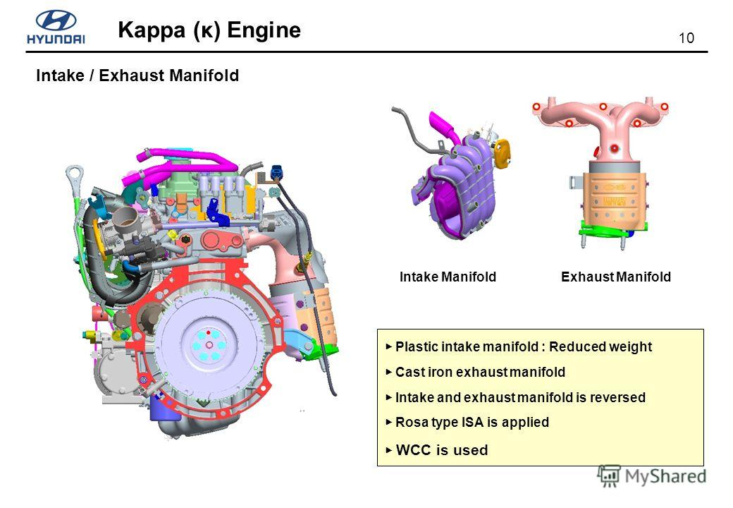 10 Kappa (κ) Engine Plastic intake manifold : Reduced weight Cast iron exhaust manifold Intake and exhaust manifold is reversed Rosa type ISA is applied WCC is used Intake Manifold Exhaust Manifold Intake / Exhaust Manifold