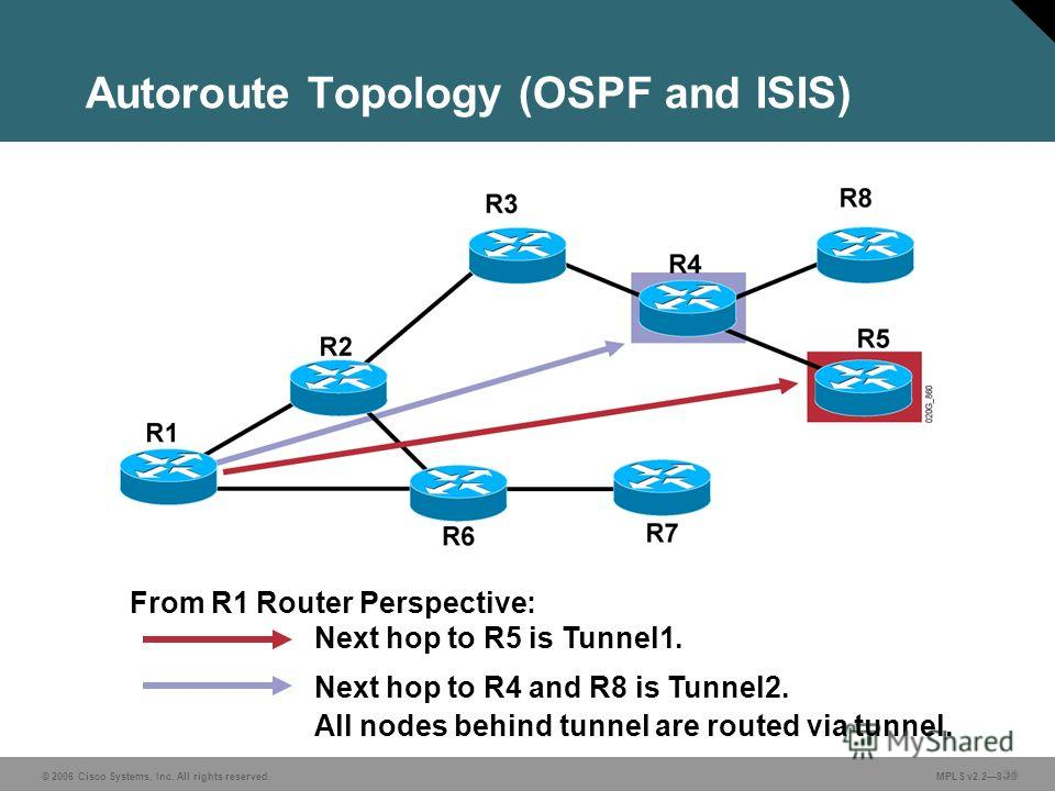 © 2006 Cisco Systems, Inc. All rights reserved. MPLS v2.28-20 Autoroute Topology (OSPF and ISIS) From R1 Router Perspective: Next hop to R5 is Tunnel1. Next hop to R4 and R8 is Tunnel2. All nodes behind tunnel are routed via tunnel. 20