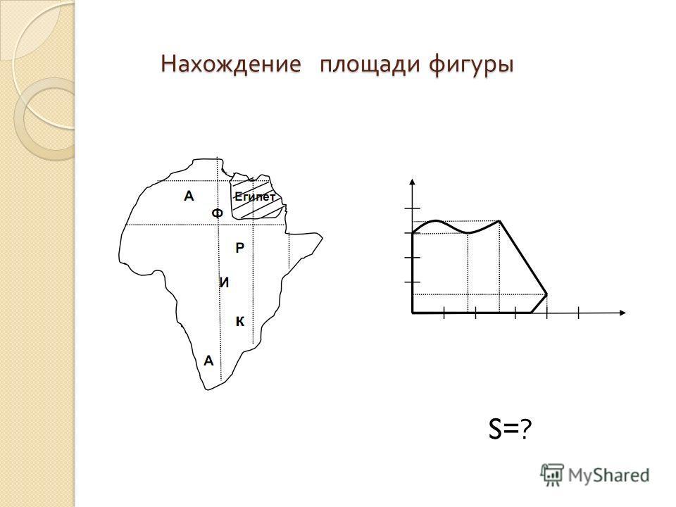 Нахождение площади фигуры Нахождение площади фигуры S=?