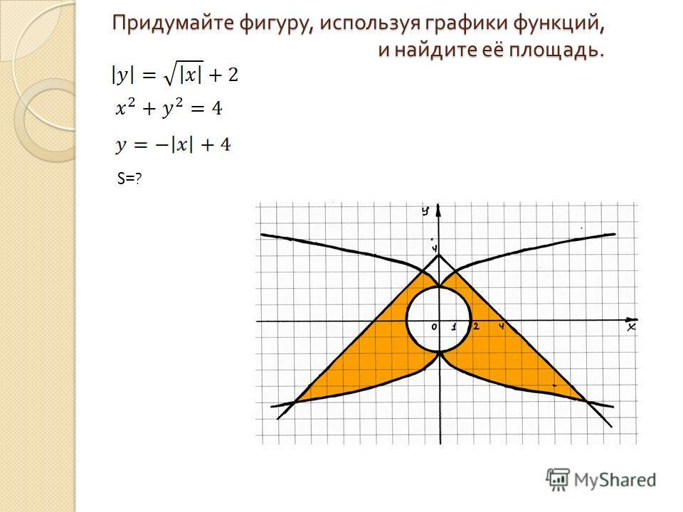 Придумайте фигуру, используя графики функций, и найдите её площадь. S=?