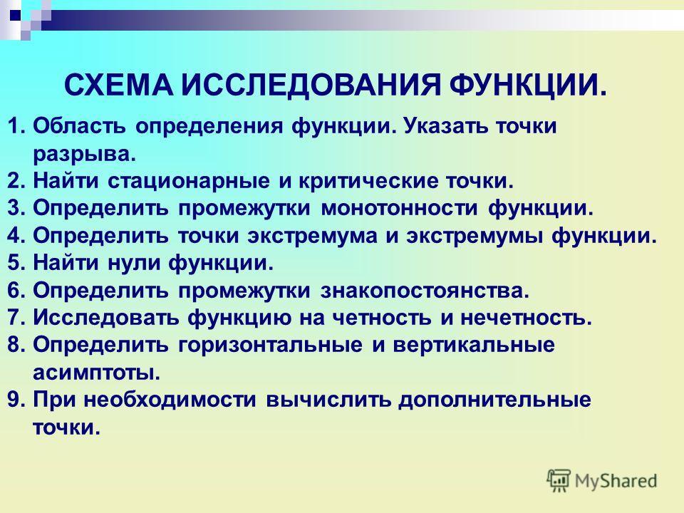 СХЕМА ИССЛЕДОВАНИЯ ФУНКЦИИ. 1.