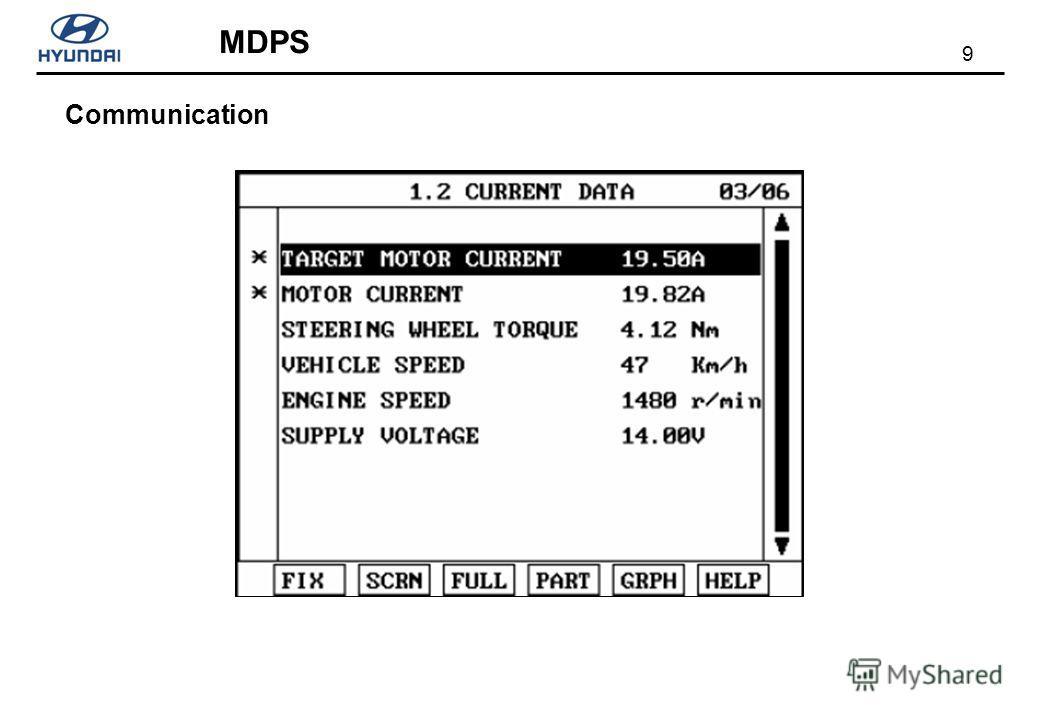 9 MDPS Communication