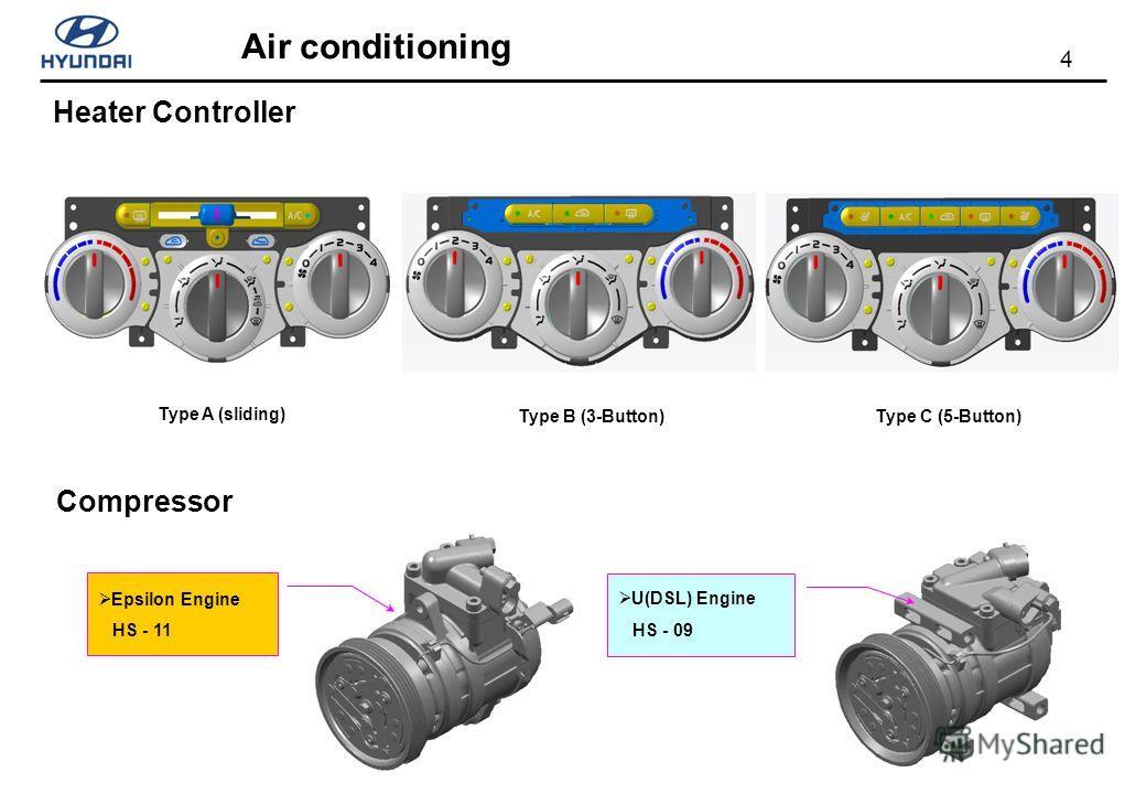 4 Air conditioning Heater Controller Type A (sliding) Type B (3-Button)Type C (5-Button) Compressor Epsilon Engine HS - 11 U(DSL) Engine HS - 09