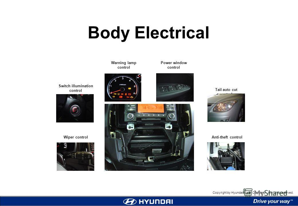 1 Body Electrical Copyright by Hyundai Motor Company. All rights reserved. Body Electrical Wiper control Switch illumination control Warning lamp control Power window control Tail auto cut control Anti-theft control