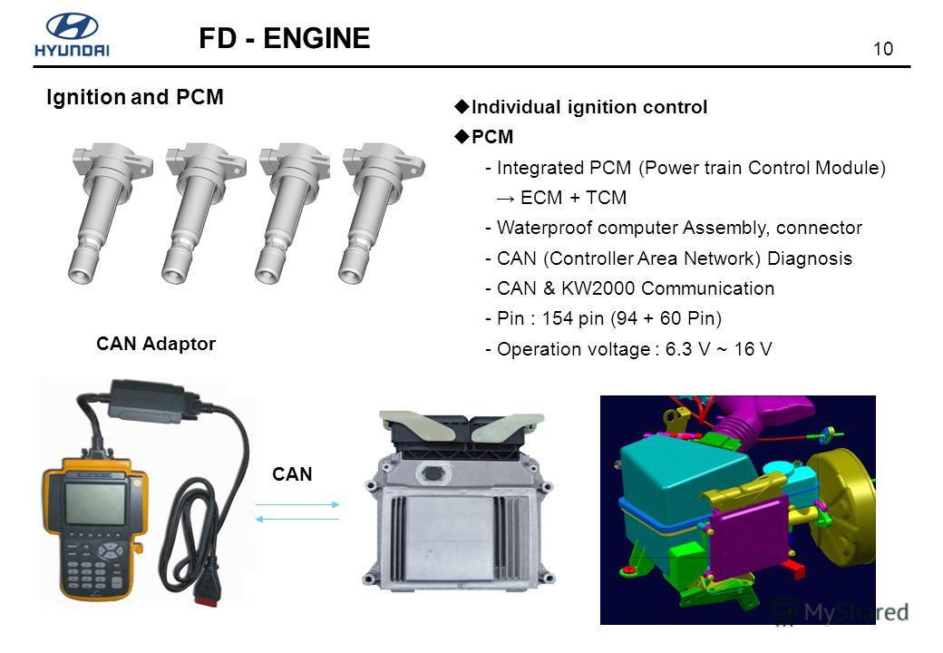 10 FD - ENGINE Ignition and PCM CAN CAN Adaptor Individual ignition control PCM - Integrated PCM (Power train Control Module) ECM + TCM - Waterproof computer Assembly, connector - CAN (Controller Area Network) Diagnosis - CAN & KW2000 Communication -