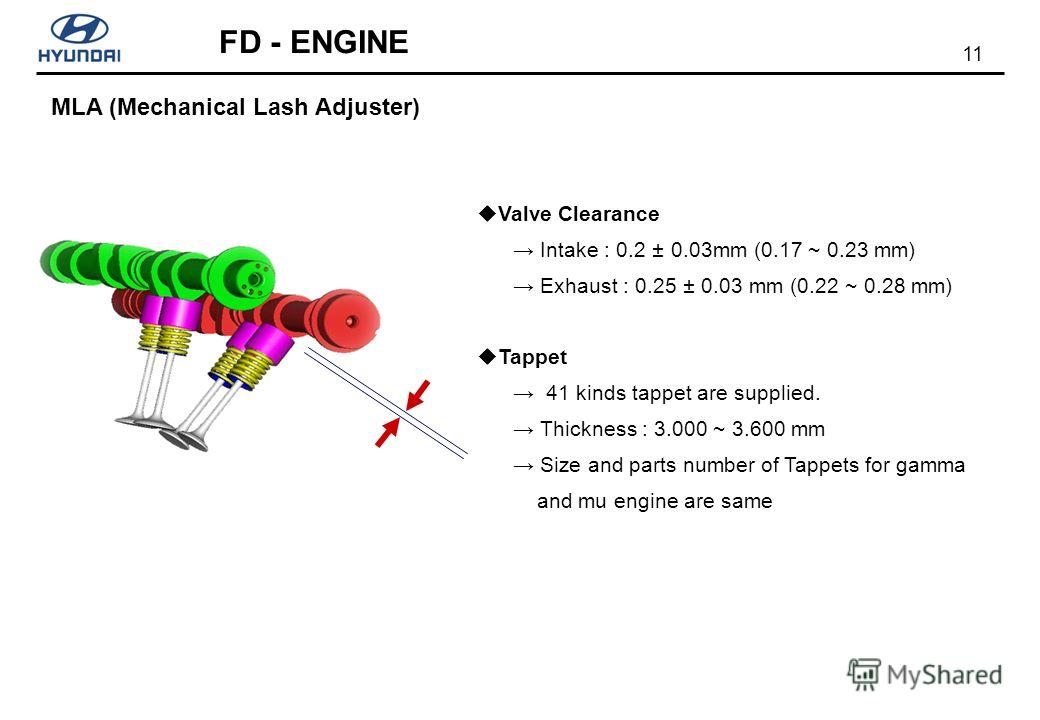 11 FD - ENGINE MLA (Mechanical Lash Adjuster) Valve Clearance Intake : 0.2 ± 0.03mm (0.17 ~ 0.23 mm) Exhaust : 0.25 ± 0.03 mm (0.22 ~ 0.28 mm) Tappet 41 kinds tappet are supplied. Thickness : 3.000 ~ 3.600 mm Size and parts number of Tappets for gamm