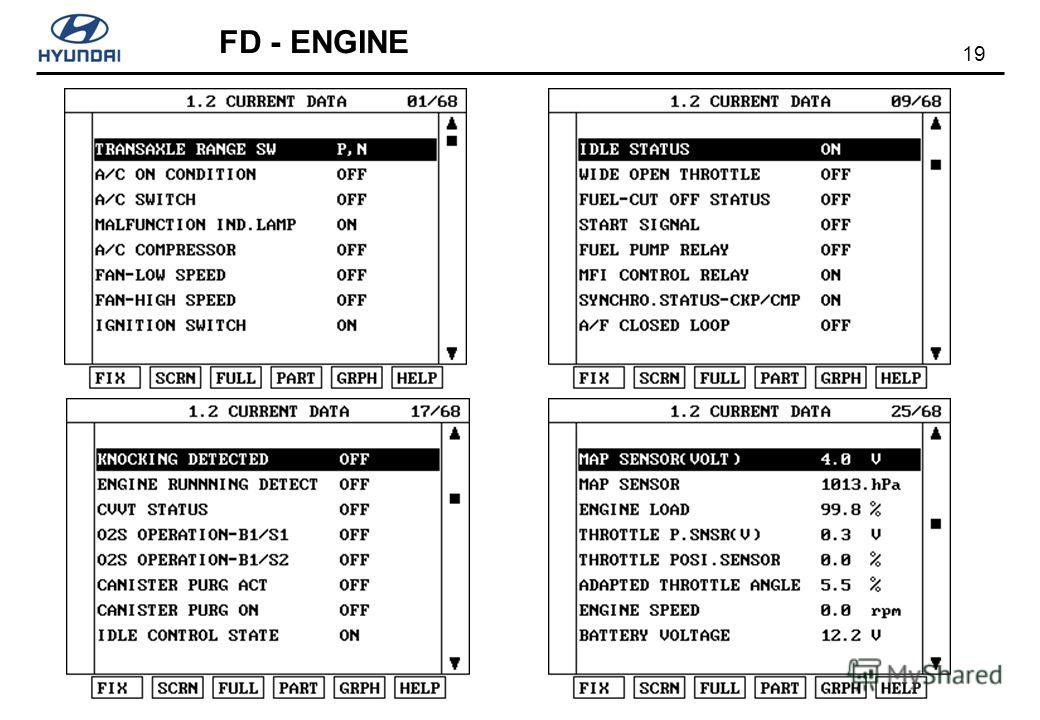 19 FD - ENGINE
