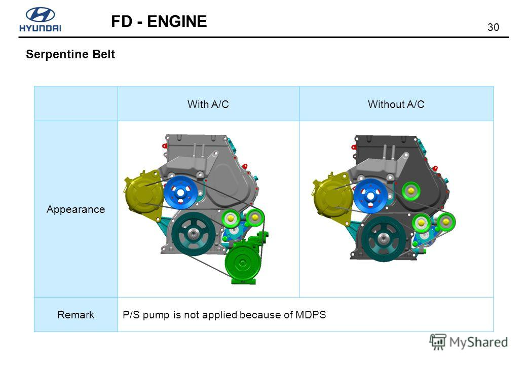 30 FD - ENGINE With A/CWithout A/C Appearance RemarkP/S pump is not applied because of MDPS Serpentine Belt