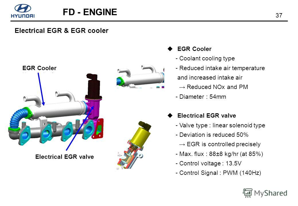 37 FD - ENGINE Electrical EGR & EGR cooler EGR Cooler Electrical EGR valve EGR Cooler - Coolant cooling type - Reduced intake air temperature and increased intake air Reduced NOx and PM - Diameter : 54mm Electrical EGR valve - Valve type : linear sol
