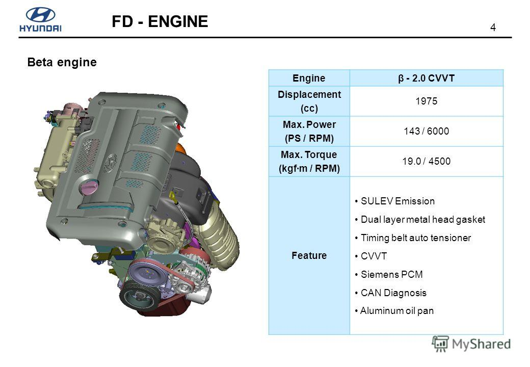 4 FD - ENGINE Beta engine Engineβ - 2.0 CVVT Displacement (cc) 1975 Max. Power (PS / RPM) 143 / 6000 Max. Torque (kgf·m / RPM) 19.0 / 4500 Feature SULEV Emission Dual layer metal head gasket Timing belt auto tensioner CVVT Siemens PCM CAN Diagnosis A
