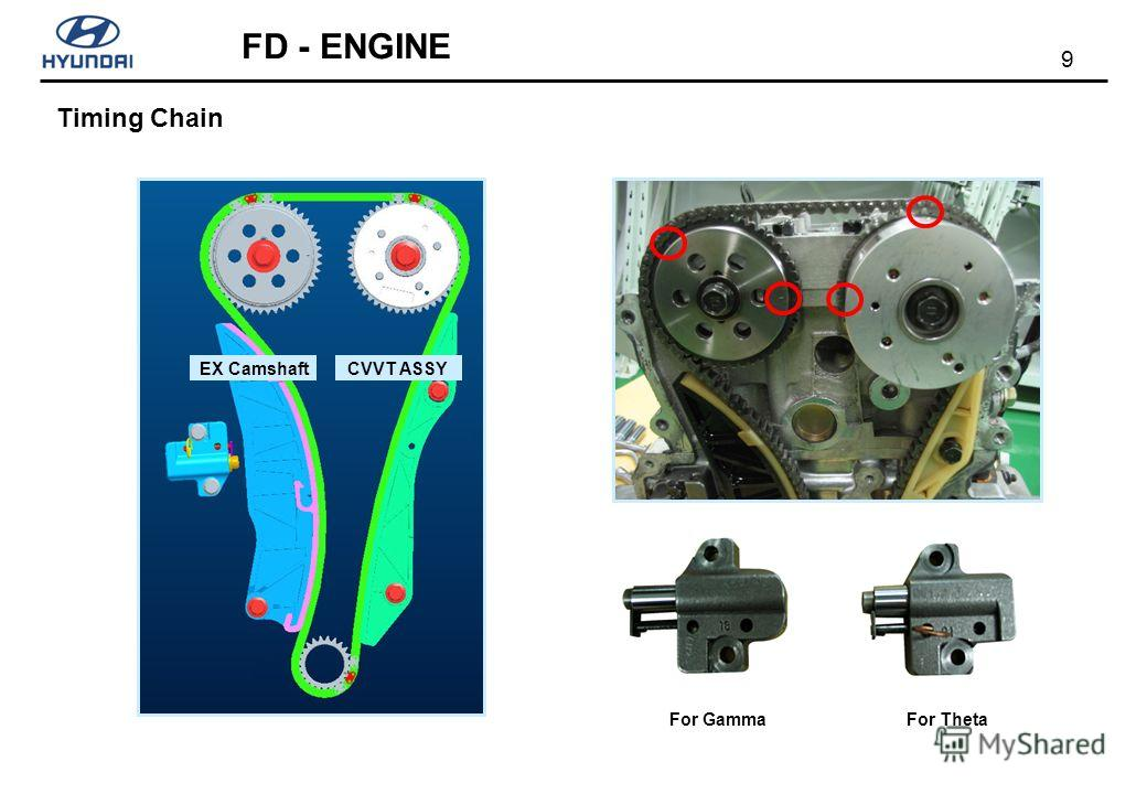 9 FD - ENGINE Timing Chain For Gamma For Theta CVVT ASSYEX Camshaft