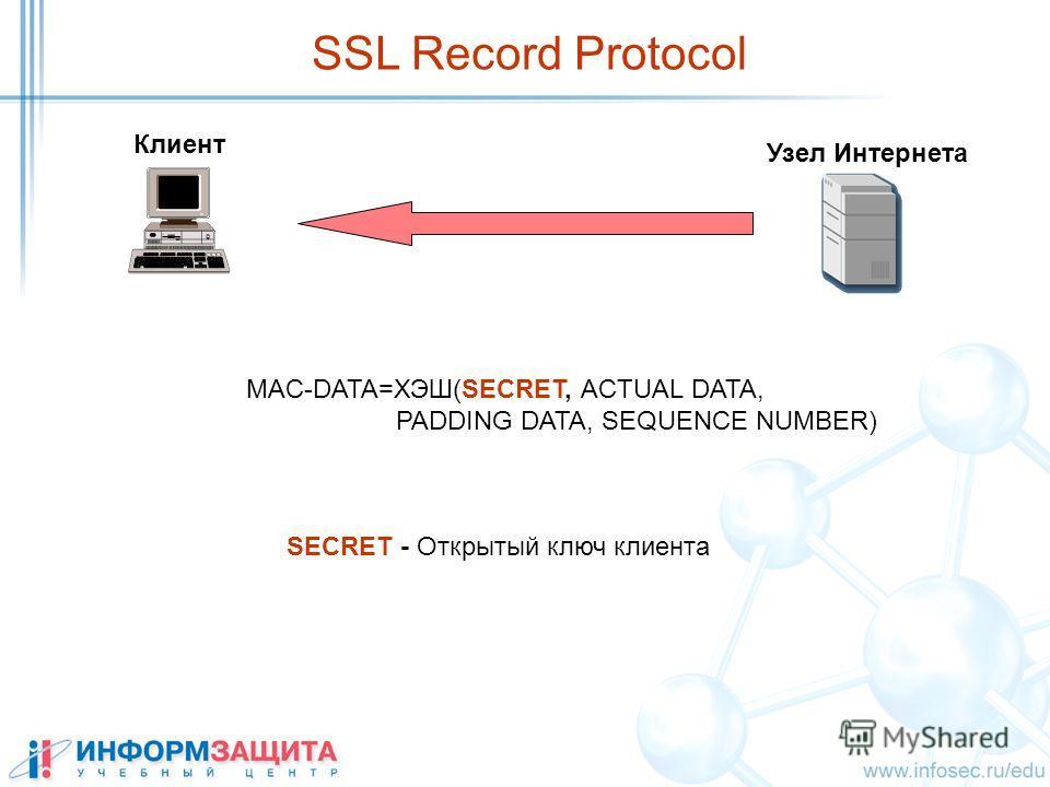 Клиент Узел Интернета MAC-DATA=ХЭШ(SECRET, ACTUAL DATA, PADDING DATA, SEQUENCE NUMBER) SECRET - Открытый ключ клиента SSL Record Protocol