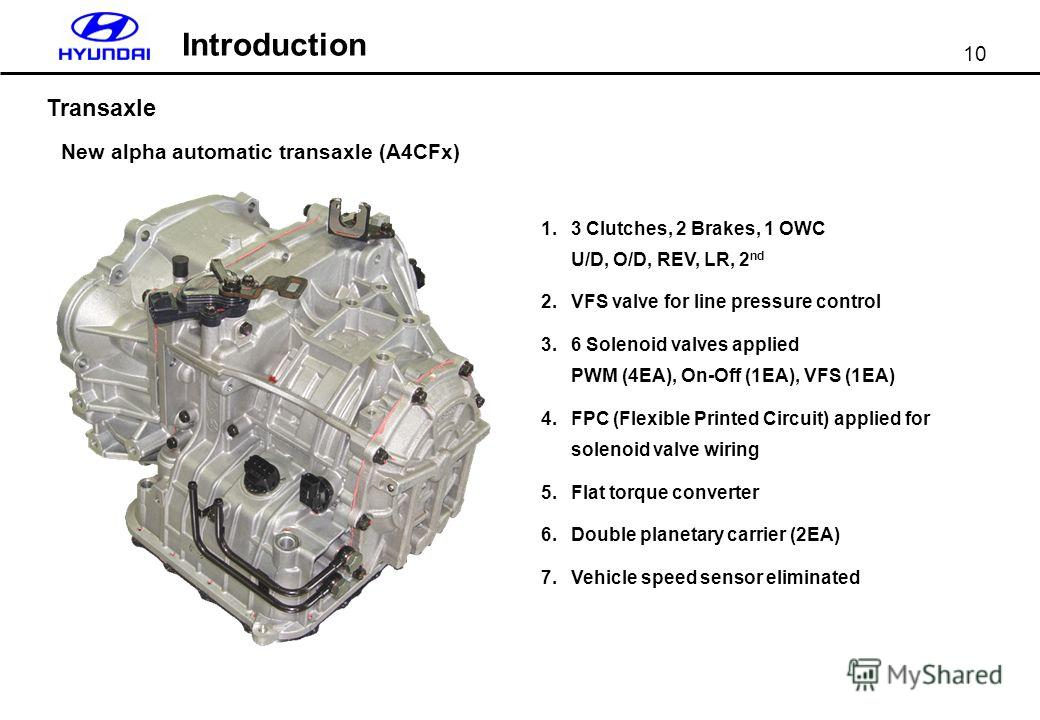 10 Introduction Transaxle New alpha automatic transaxle (A4CFx) 1.3 Clutches, 2 Brakes, 1 OWC U/D, O/D, REV, LR, 2 nd 2. VFS valve for line pressure control 3.6 Solenoid valves applied PWM (4EA), On-Off (1EA), VFS (1EA) 4. FPC (Flexible Printed Circu