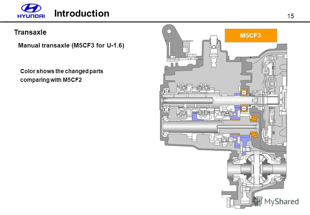 15 Introduction Transaxle Manual transaxle (M5CF3 for U-1.6) Color shows the changed parts comparing with M5CF2 M5CF3