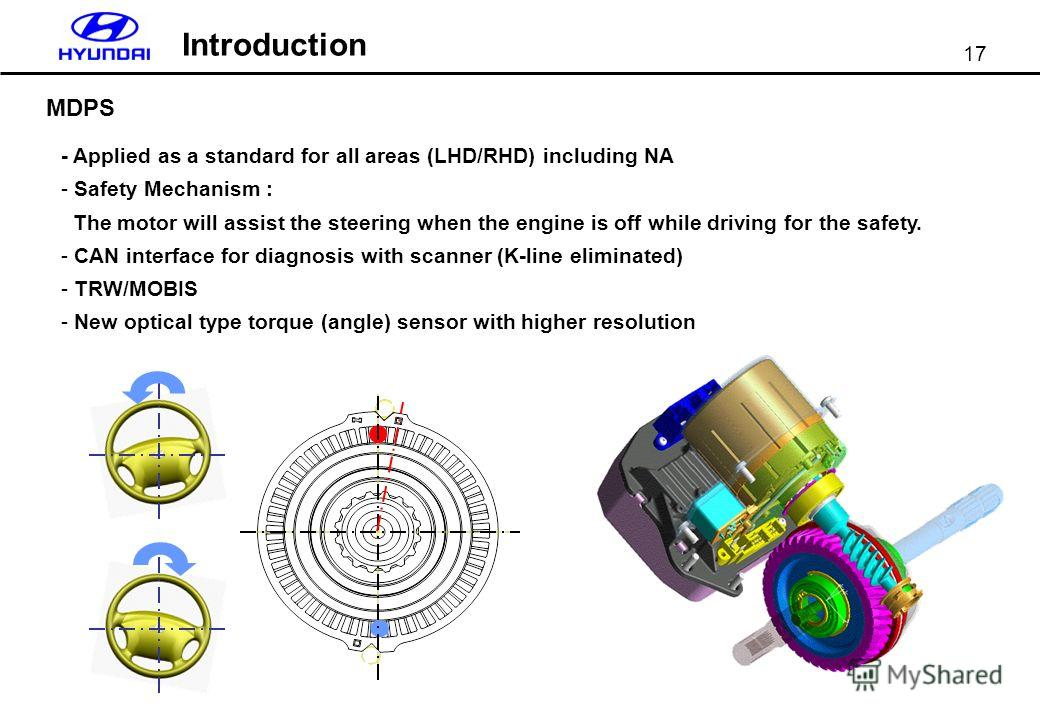17 Introduction MDPS - Applied as a standard for all areas (LHD/RHD) including NA - Safety Mechanism : The motor will assist the steering when the engine is off while driving for the safety. - CAN interface for diagnosis with scanner (K-line eliminat