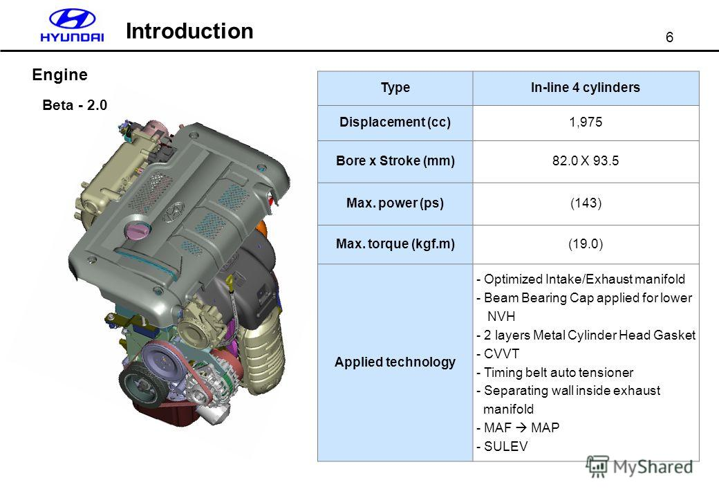 6 Introduction Engine Beta - 2.0 TypeIn-line 4 cylinders Displacement (cc)1,975 Bore x Stroke (mm)82.0 X 93.5 Max. power (ps)(143) Max. torque (kgf.m)(19.0) Applied technology - Optimized Intake/Exhaust manifold - Beam Bearing Cap applied for lower N