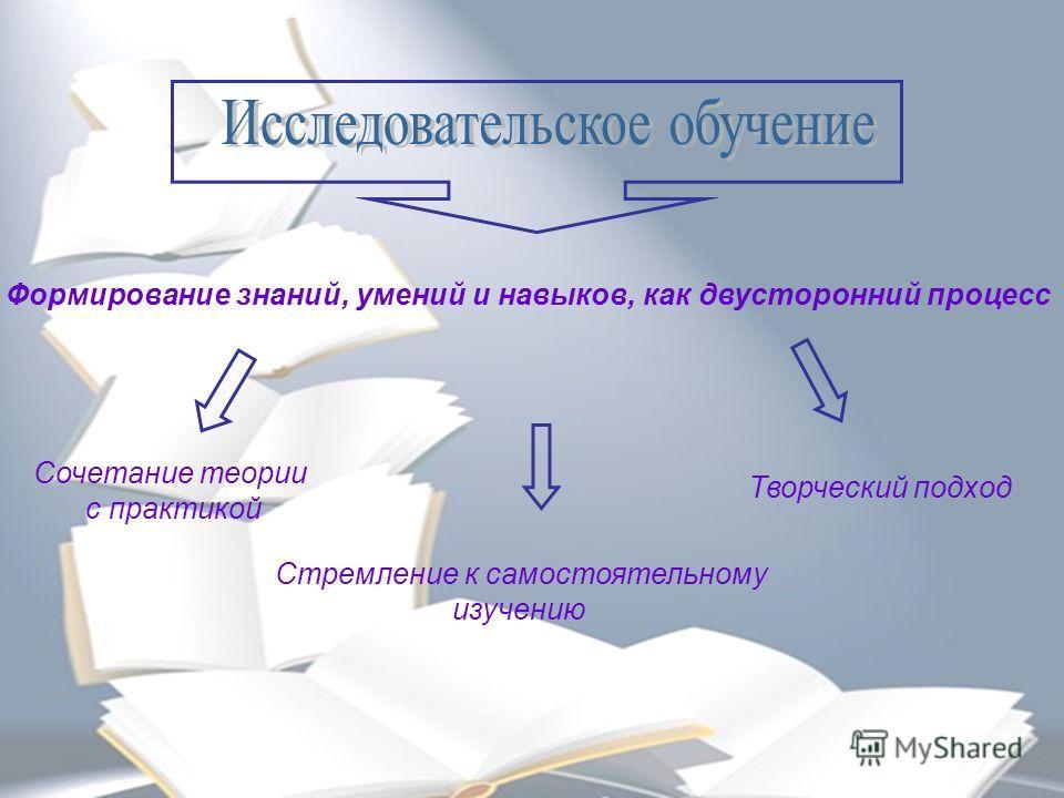 Формирование знаний, умений и навыков, как двусторонний процесс Сочетание теории с практикой Стремление к самостоятельному изучению Творческий подход