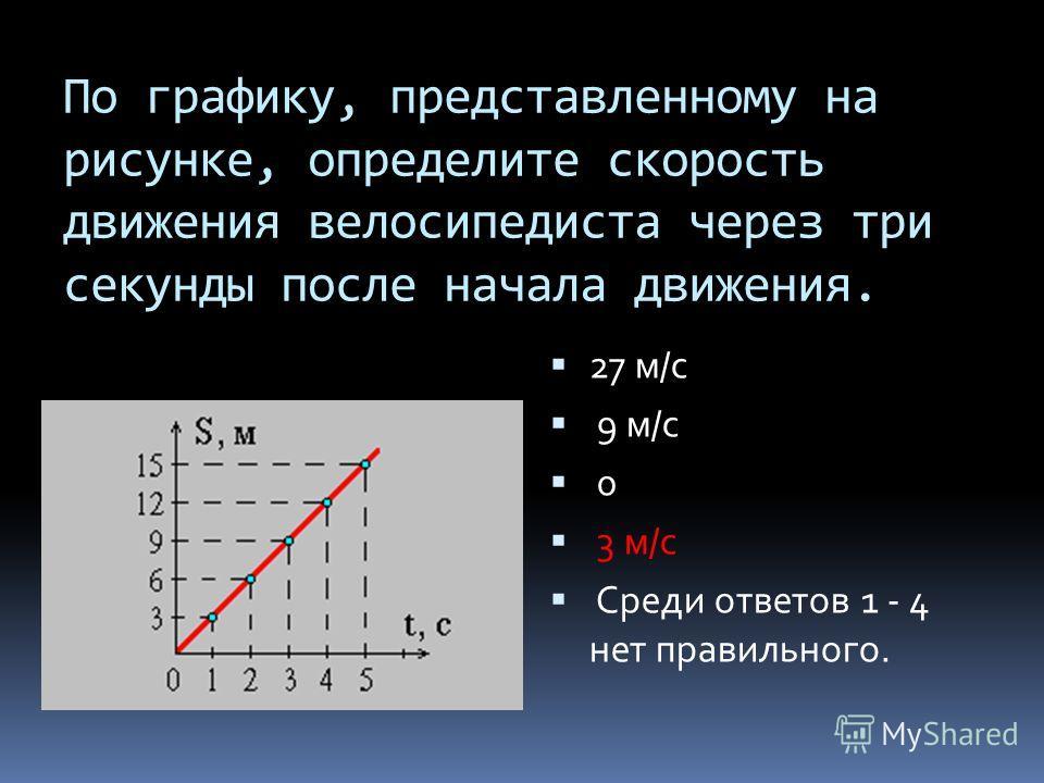 По графику, представленному на рисунке, определите скорость движения велосипедиста через три секунды после начала движения. 27 м/с 9 м/с 0 3 м/с Среди ответов 1 - 4 нет правильного.