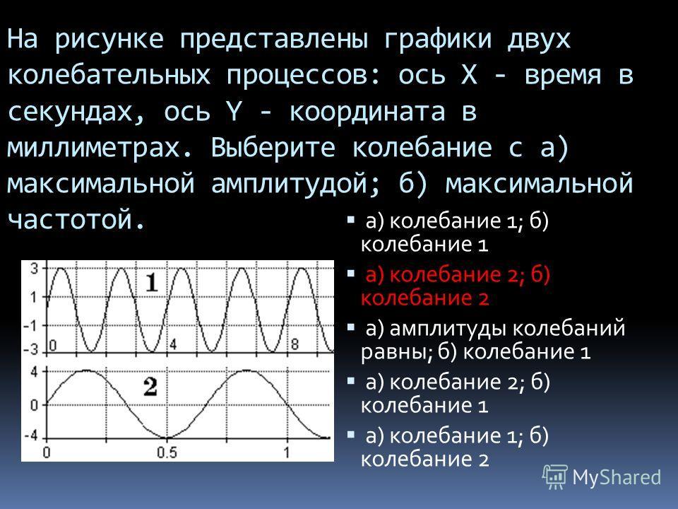 На рисунке представлены графики двух колебательных процессов: ось X - время в секундах, ось Y - координата в миллиметрах. Выберите колебание с а) максимальной амплитудой; б) максимальной частотой. а) колебание 1; б) колебание 1 а) колебание 2; б) кол