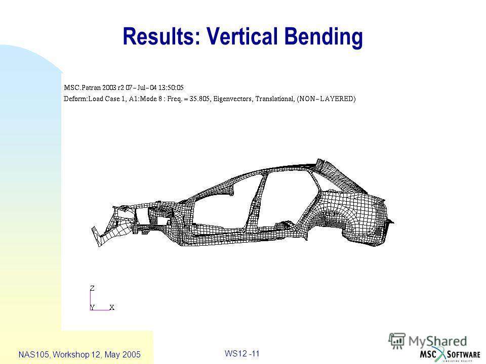 WS12 -11 NAS105, Workshop 12, May 2005 Results: Vertical Bending
