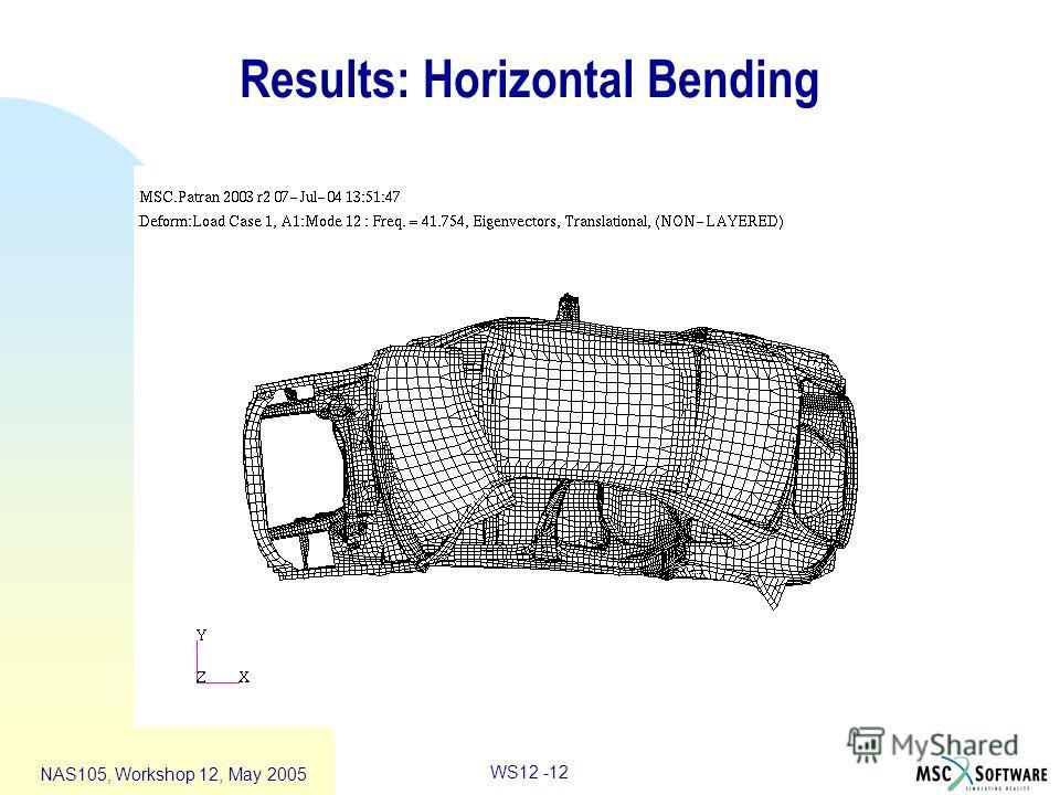 WS12 -12 NAS105, Workshop 12, May 2005 Results: Horizontal Bending