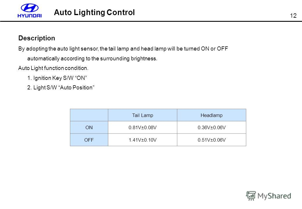 12 Auto Lighting Control Tail LampHeadlamp ON0.81V±0.08V0.36V±0.06V OFF1.41V±0.10V0.51V±0.06V Description By adopting the auto light sensor, the tail lamp and head lamp will be turned ON or OFF automatically according to the surrounding brightness. A