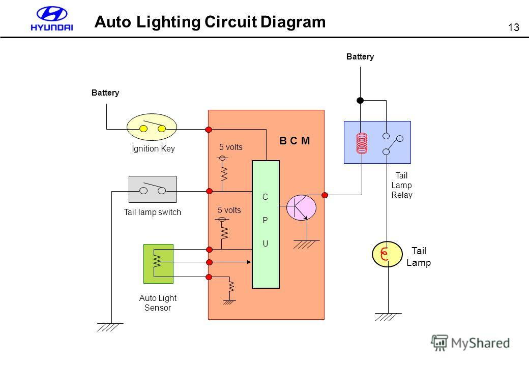 13 Auto Lighting Circuit Diagram 5 volts Battery Tail lamp switch 5 volts Battery Tail Lamp Relay Tail Lamp Auto Light Sensor Ignition Key B C M CPUCPU