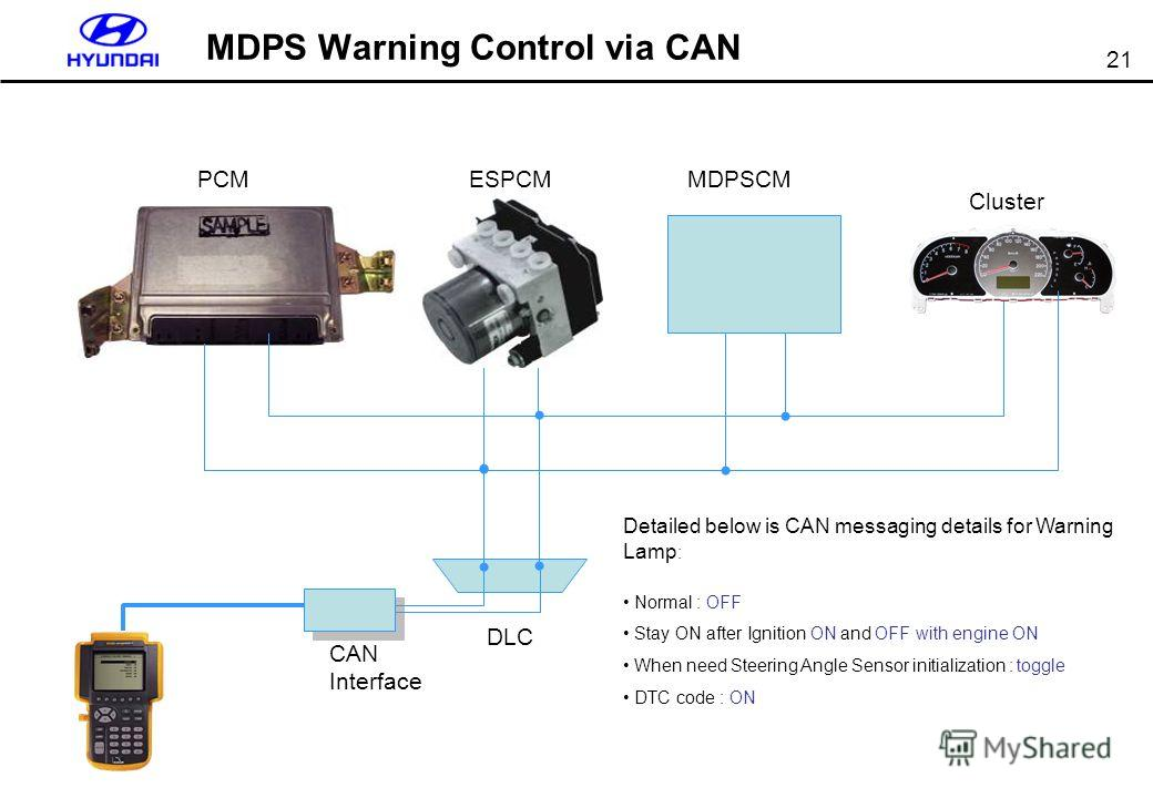 21 MDPS Warning Control via CAN Detailed below is CAN messaging details for Warning Lamp : Normal : OFF Stay ON after Ignition ON and OFF with engine ON When need Steering Angle Sensor initialization : toggle DTC code : ON PCMESPCMMDPSCM Cluster DLC