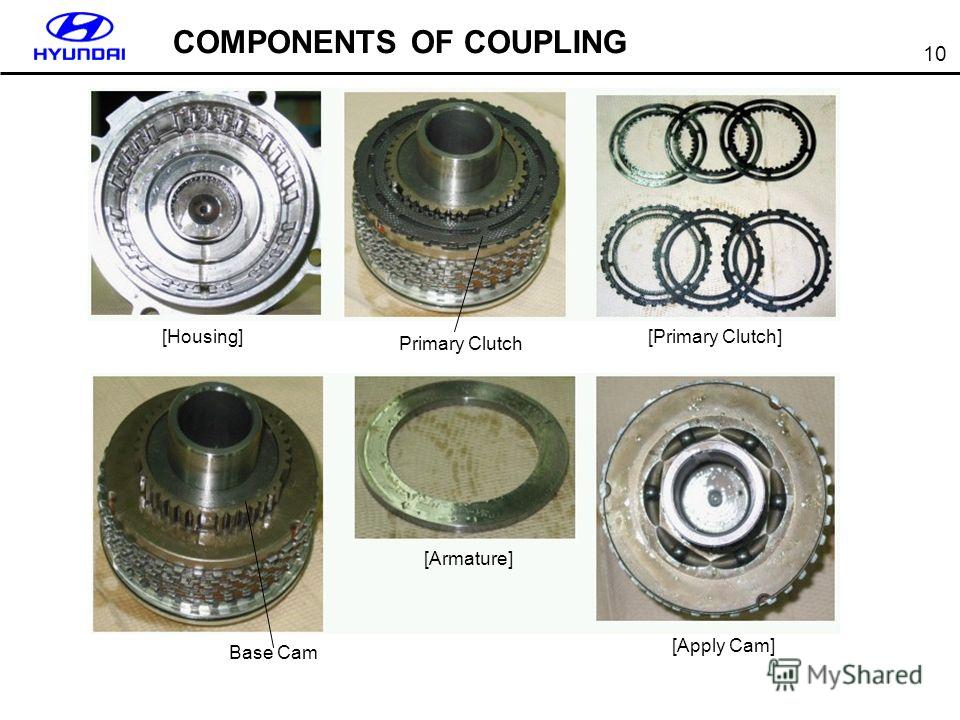 10 COMPONENTS OF COUPLING [Housing] Primary Clutch [Primary Clutch] Base Cam [Apply Cam] [Armature]