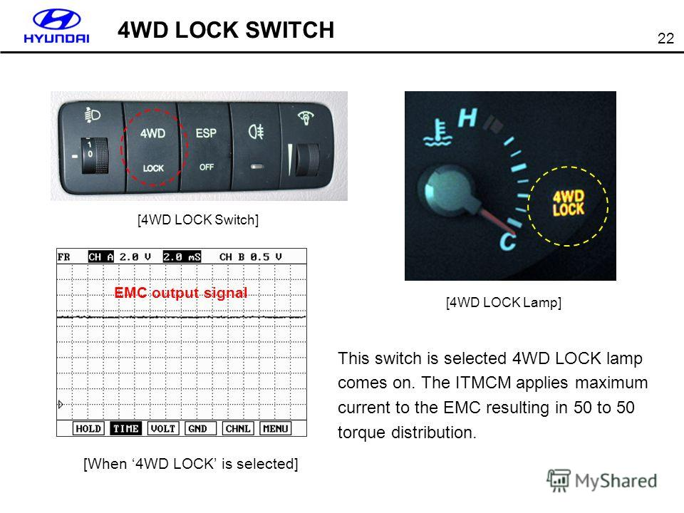 22 4WD LOCK SWITCH [4WD LOCK Switch] [4WD LOCK Lamp] [When 4WD LOCK is selected] EMC output signal This switch is selected 4WD LOCK lamp comes on. The ITMCM applies maximum current to the EMC resulting in 50 to 50 torque distribution.