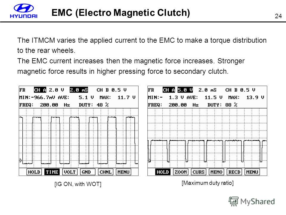24 EMC (Electro Magnetic Clutch) The ITMCM varies the applied current to the EMC to make a torque distribution to the rear wheels. The EMC current increases then the magnetic force increases. Stronger magnetic force results in higher pressing force t