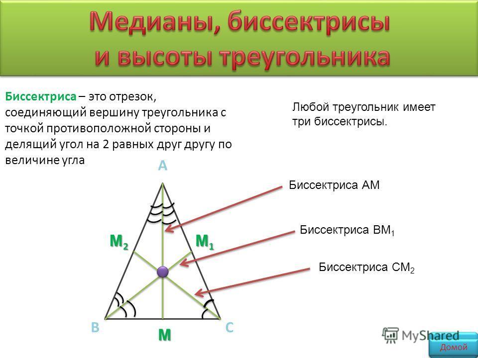 А ВС M M1M1M1M1 M2M2M2M2 Биссектриса – это отрезок, соединяющий вершину треугольника с точкой противоположной стороны и делящий угол на 2 равных друг другу по величине угла Любой треугольник имеет три биссектрисы. Биссектриса АМ Биссектриса ВМ 1 Бисс