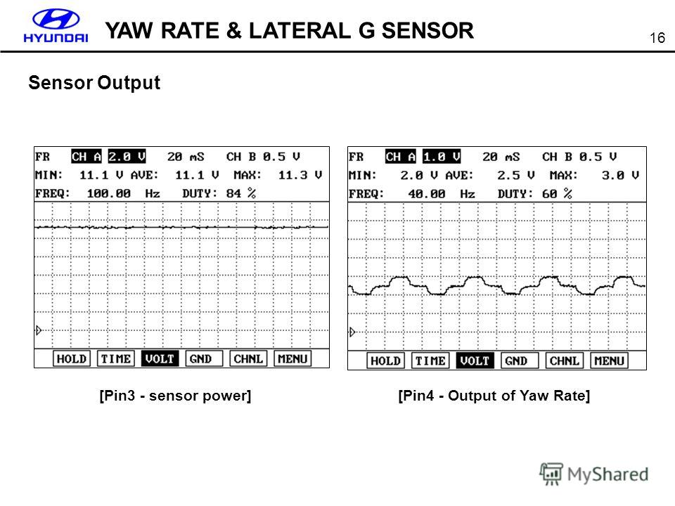 16 Sensor Output [Pin4 - Output of Yaw Rate][Pin3 - sensor power] YAW RATE & LATERAL G SENSOR