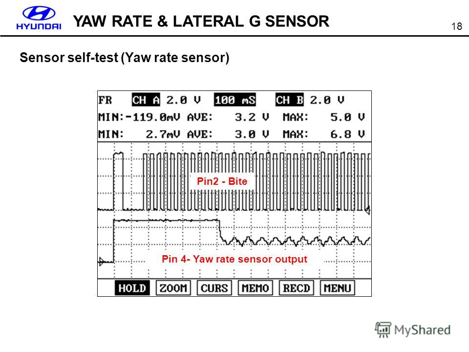 18 Sensor self-test (Yaw rate sensor) Pin2 - Bite Pin 4- Yaw rate sensor output YAW RATE & LATERAL G SENSOR