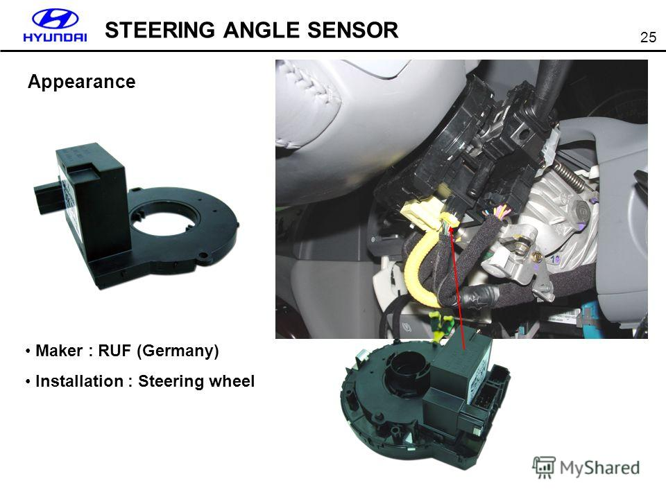 25 STEERING ANGLE SENSOR Appearance Maker : RUF (Germany) Installation : Steering wheel
