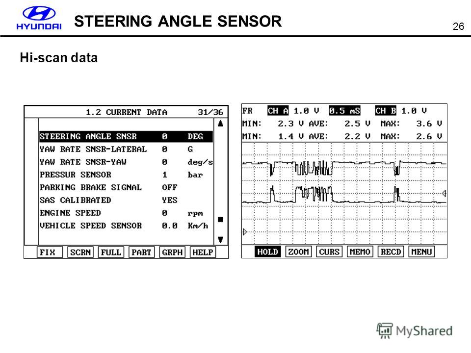 26 Hi-scan data STEERING ANGLE SENSOR