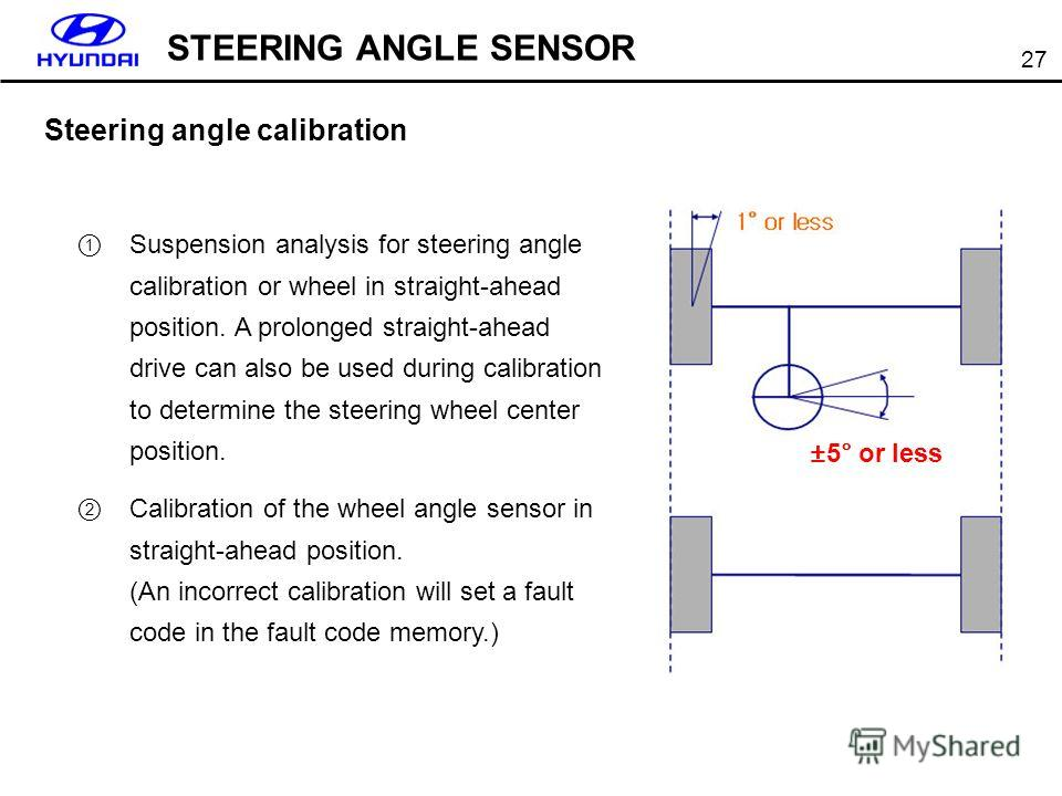 27 Steering angle calibration Suspension analysis for steering angle calibration or wheel in straight-ahead position. A prolonged straight-ahead drive can also be used during calibration to determine the steering wheel center position. Calibration of