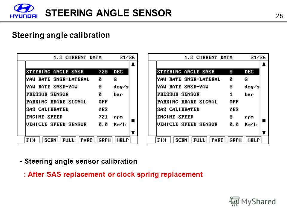28 Steering angle calibration - Steering angle sensor calibration : After SAS replacement or clock spring replacement STEERING ANGLE SENSOR