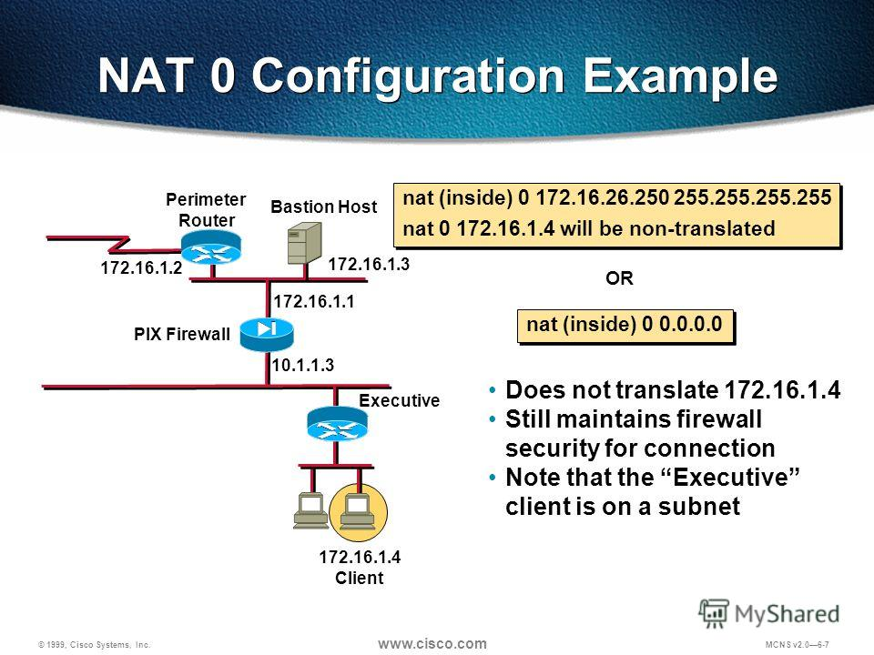 © 1999, Cisco Systems, Inc. www.cisco.com MCNS v2.06-7 NAT 0 Configuration Example nat (inside) 0 172.16.26.250 255.255.255.255 nat 0 172.16.1.4 will be non-translated nat (inside) 0 172.16.26.250 255.255.255.255 nat 0 172.16.1.4 will be non-translat
