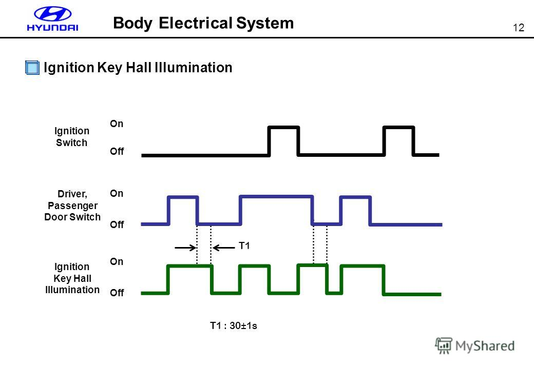12 Body Electrical System Ignition Key Hall Illumination T1 : 30±1s Ignition Switch On Off Driver, Passenger Door Switch On Off Ignition Key Hall Illumination On Off T1