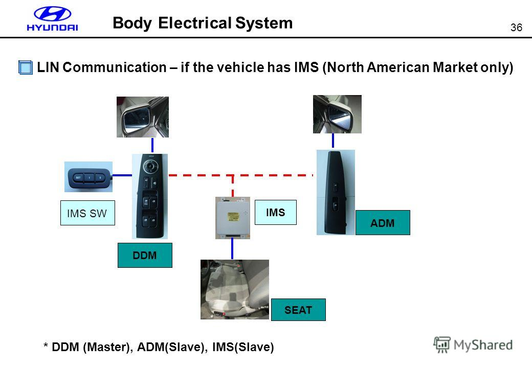 36 Body Electrical System LIN Communication – if the vehicle has IMS (North American Market only) IMS SW DDM ADM SEAT IMS * DDM (Master), ADM(Slave), IMS(Slave)