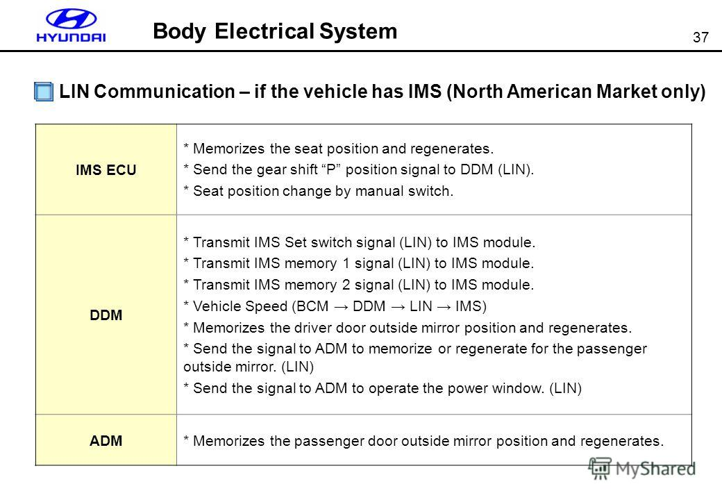 37 Body Electrical System LIN Communication – if the vehicle has IMS (North American Market only) IMS ECU * Memorizes the seat position and regenerates. * Send the gear shift P position signal to DDM (LIN). * Seat position change by manual switch. DD