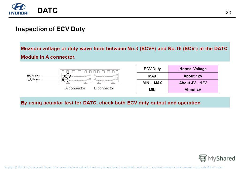 20 DATC Copyright 2009 All rights reserved. No part of this material may be reproduced, stored in any retrieval system or transmitted in any form or by any means without the written permission of Hyundai Motor Company. Inspection of ECV Duty Measure