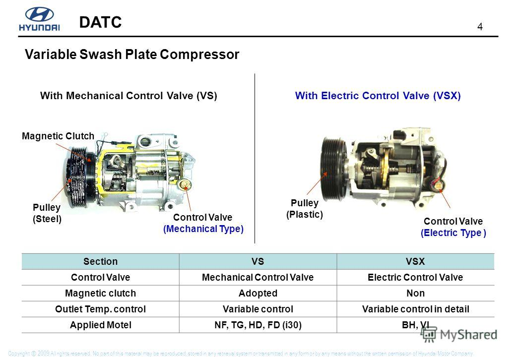4 DATC Copyright 2009 All rights reserved. No part of this material may be reproduced, stored in any retrieval system or transmitted in any form or by any means without the written permission of Hyundai Motor Company. With Mechanical Control Valve (V